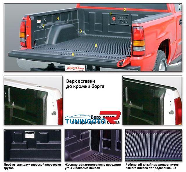 Пластиковая вставка в кузов для Nissan Navara 09+