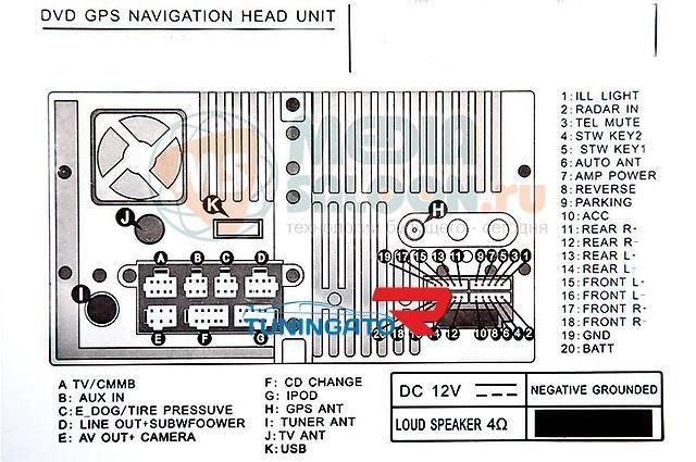 Автомагнитола для LAND Cruiser 100 (1998-2007)