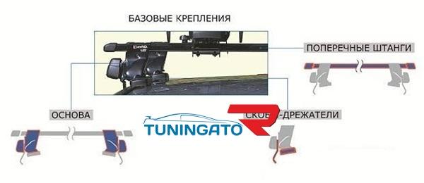 Скобы держатели для креплений INSU K160